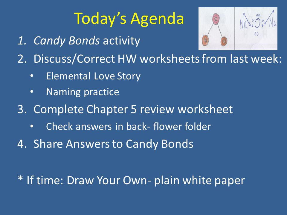 Today's Agenda Candy Bonds activity