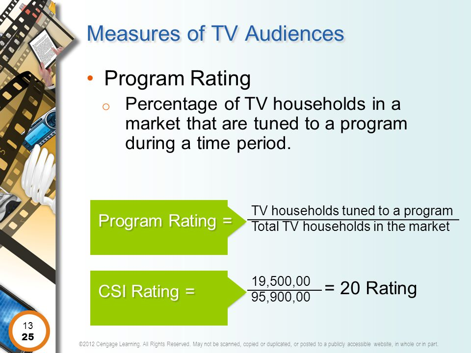 television audience measurement and trp ratings Cci by its order dated february 25, 2016 has closed a case alleging abuse of dominant position by the television audience measurement services agency, tam media research private limited, in relation to the procedure adopted for measurement of television rating points (trps) or television viewership ratings (tvr) since 2011.