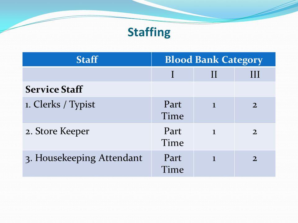 Staffing Staff Blood Bank Category I II III Service Staff