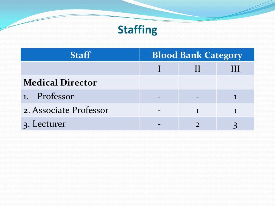 Staffing Staff Blood Bank Category I II III Medical Director Professor
