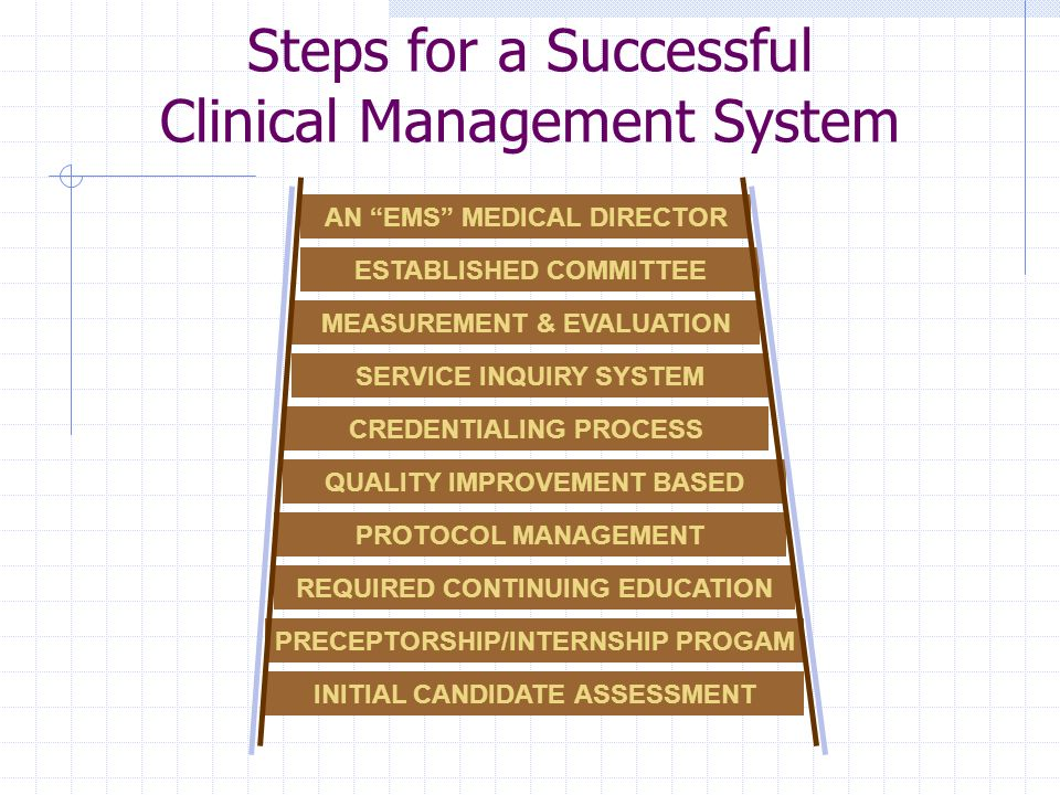 Steps for a Successful Clinical Management System