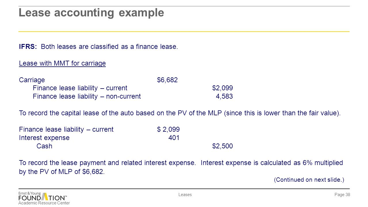 current value accounting Fair value accounting is most frequently applied to financial assets and liabilities because market prices or reliable estimates thereof are most likely to exist for such elements proponents argue that fair value accounting for assets or liabilities better reflects current market conditions and hence provides timely information.
