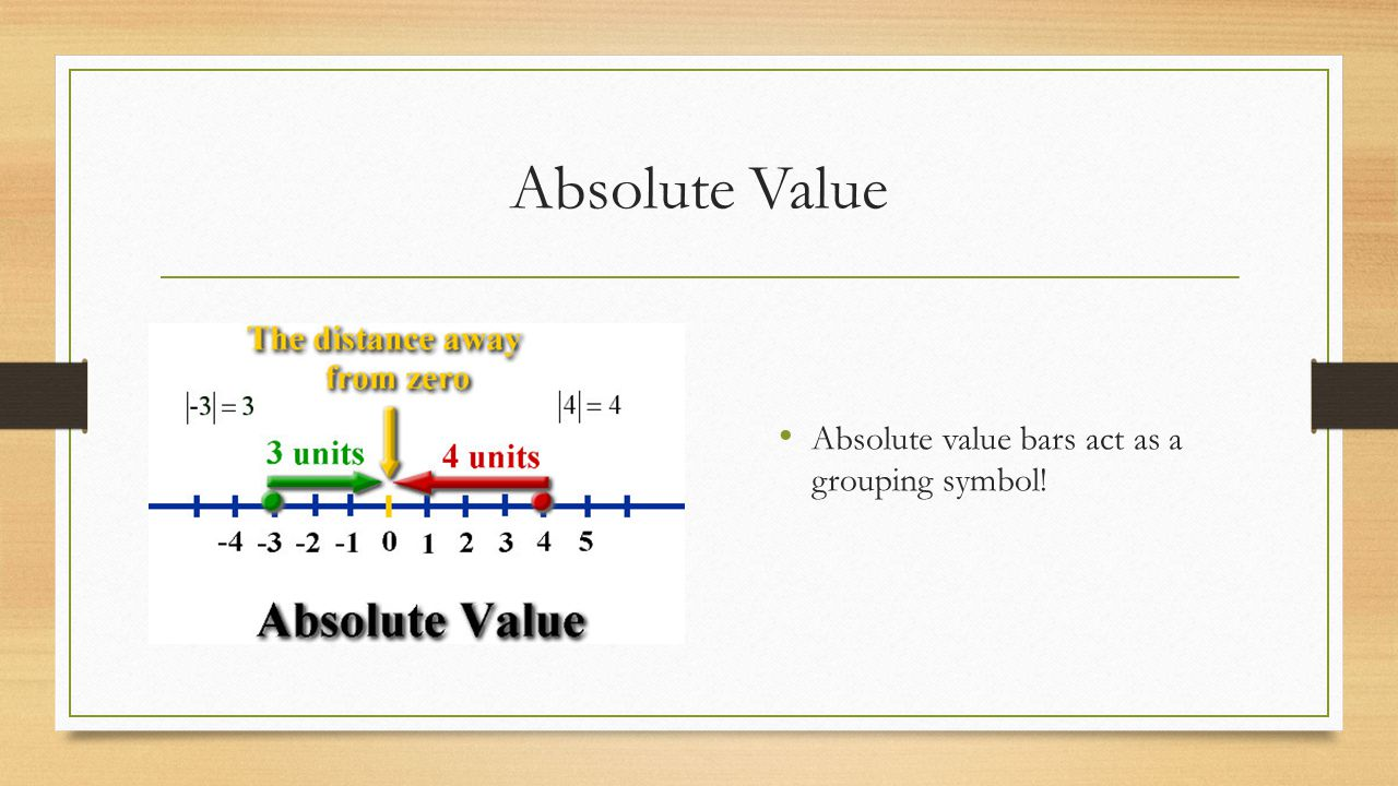 Algebra 2 chapter ppt video online download 29 absolute value absolute value bars act as a grouping symbol biocorpaavc Choice Image