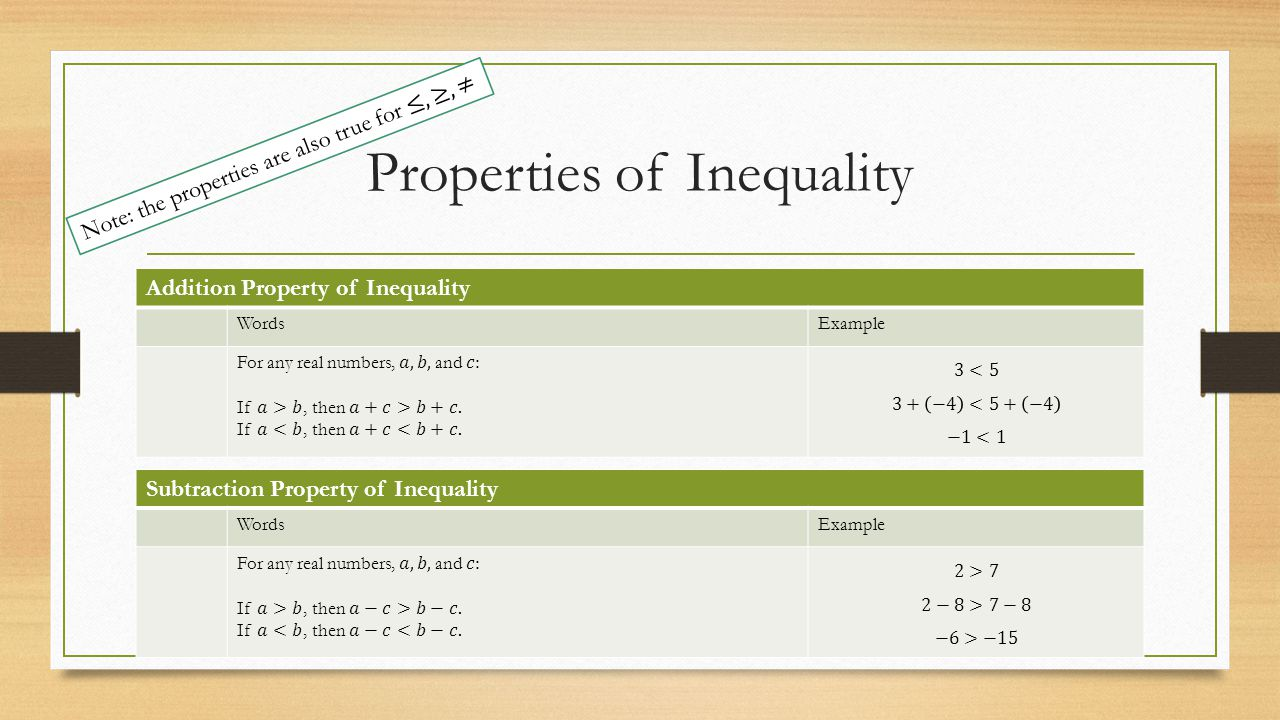 Algebra 2 Chapter ppt video online download