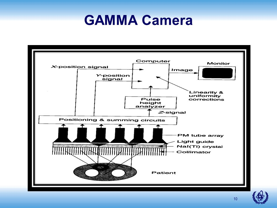 Pressure Sensors together with Power Distribution In Industries besides Understanding Pv Module Specifications additionally 6698854 in addition Optical Fiber  munication 52519748. on light electrical diagram