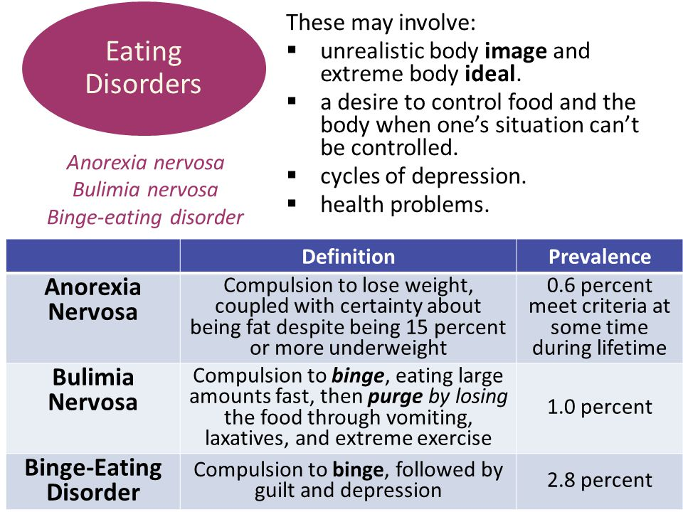 anorexia detailed description of disease What causes an eating disorder eating disorders are complex illnesses with a genetic component that can be affected by a wide variety of biological and environmental variables.