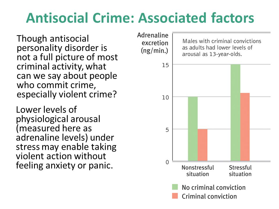antisocial personality disorder and higher anxiety Study 93 quiz questions exam 4 flashcards from a diagnosis of _____ disorder in children is very similar to a diagnosis of antisocial personality disorder in an adult many children which type of psychotic disorder is seen in higher rates in the elderly that would make the overall.