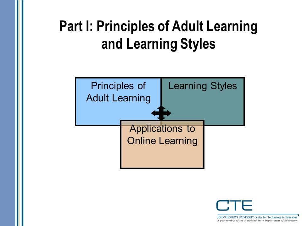 the application of the principles of adult learning Principles of adult learning prepared by steve  adults learn best when the  learning: as a teacher, you can:  practice • use real-life teaching situations.
