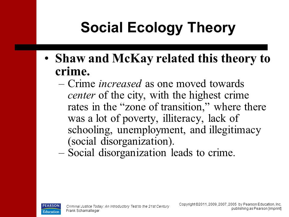 Shaw and Mckay's Theory of Juvenile Delinquency