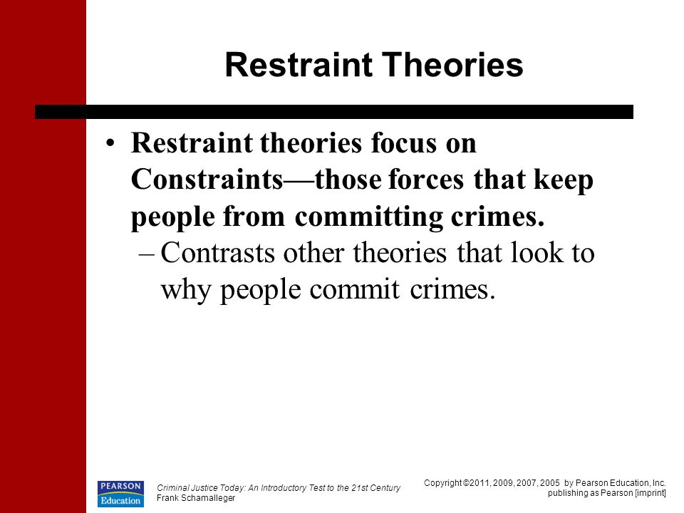 an overview of the principles of deviance and the hirschis control theory In sociology, control theory is the view that people refrain from deviant behavior because diverse factors control their impulses to break social norms.