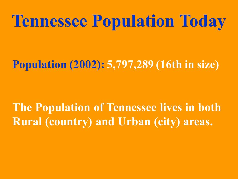 Tennessee Population Today