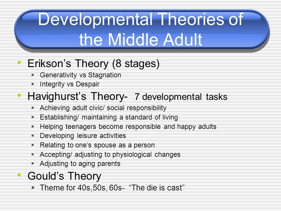 a theory of development of adult Erikson's psychosocial theory of development: young adults the young adult has numerous stresses placed upon them through the route of development.