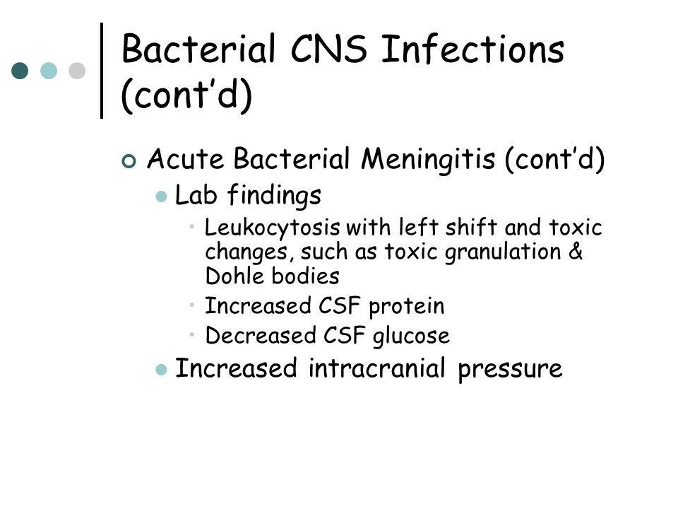 Bacterial CNS Infections (cont'd)