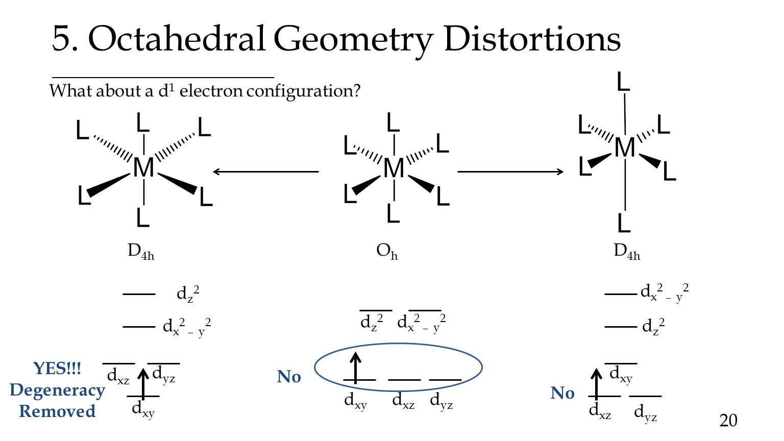 coordination chemistry ppt video online download