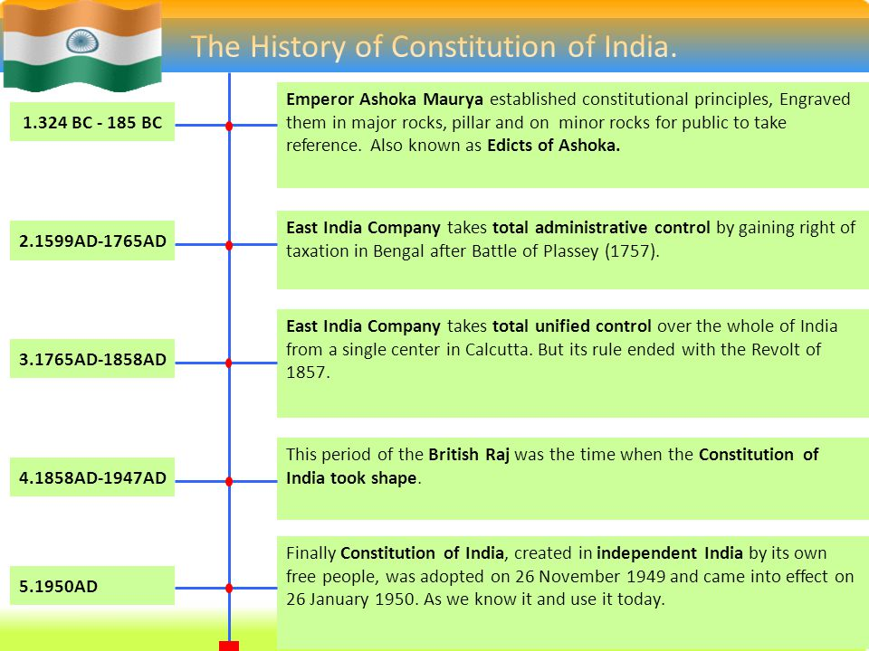 founder of indian constitution