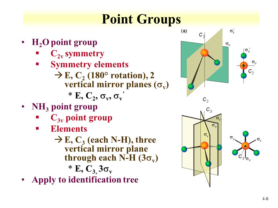 symmetry point groups Point groups each molecule has a set of symmetry operations that describes the molecule's overall symmetry this set of operations define the point group of the molecule.