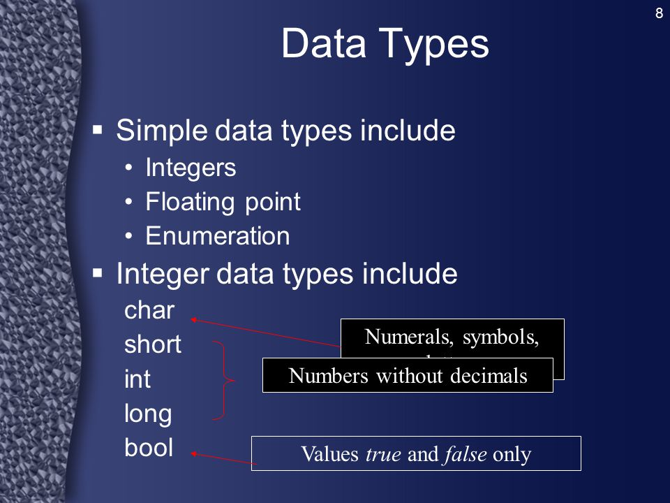 Data Types Simple data types include Integer data types include