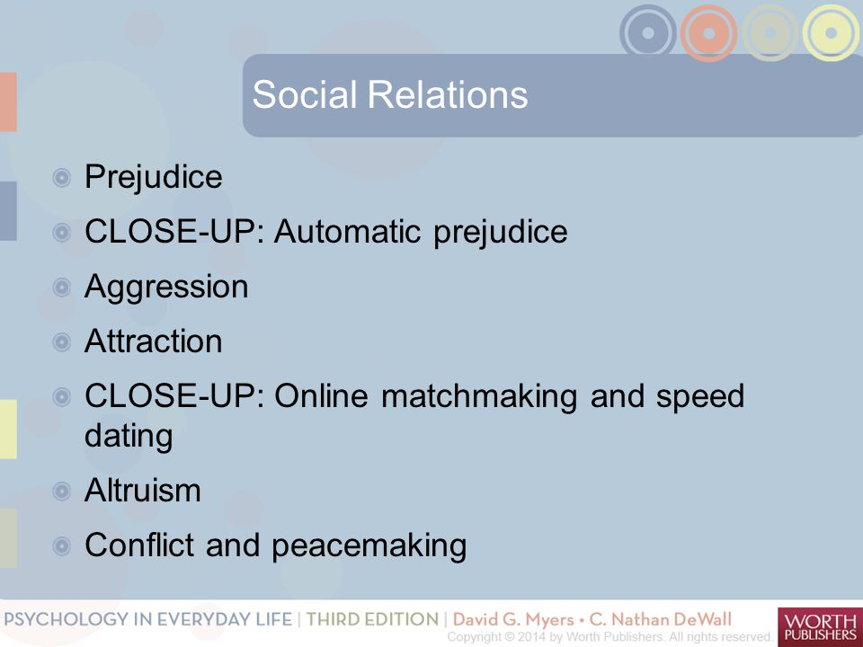 social psychology and online dating