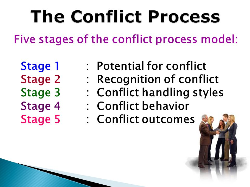 pondy s view process conflict Evaluating conflict between employees:  research regarding conflict management, pondy changed some of his conclusions  and after the negotiation process and how.