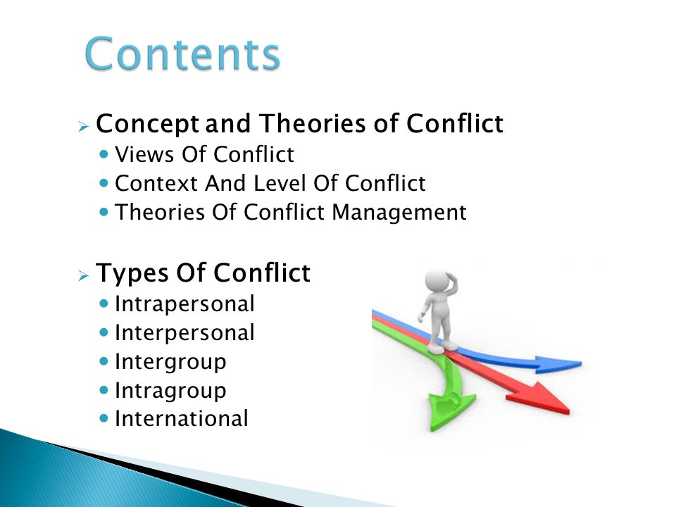 conflict of views Conflict in the workplace conflict in the right setting it also requires that people understand other's points of view.