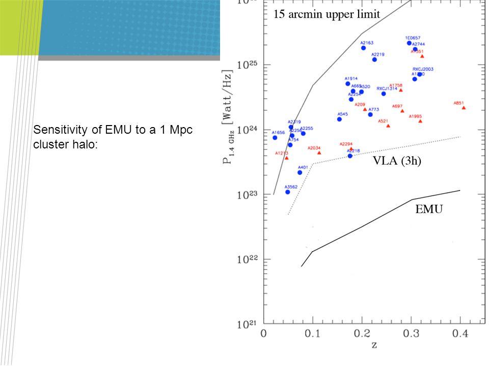 Sensitivity of EMU to a 1 Mpc