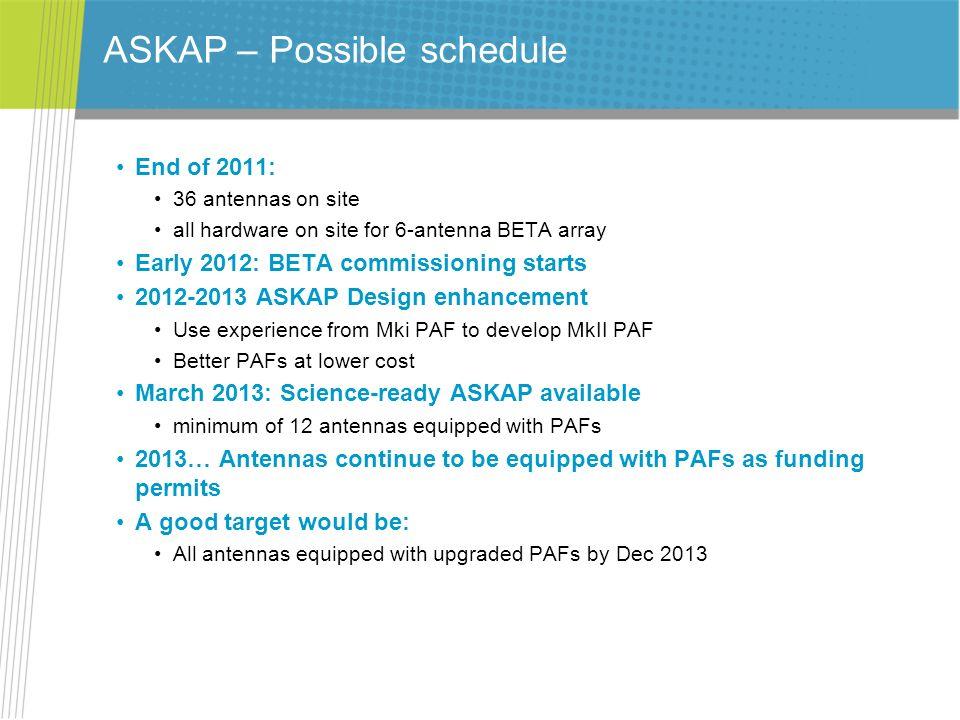 ASKAP – Possible schedule