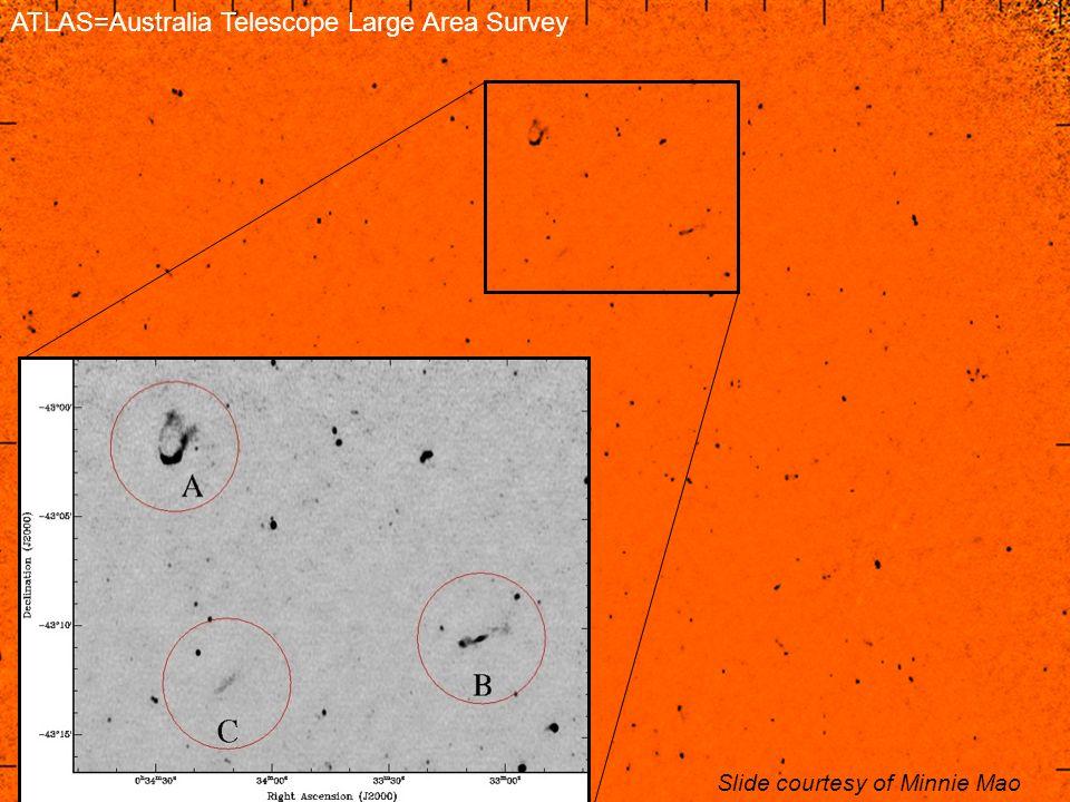 ATLAS=Australia Telescope Large Area Survey