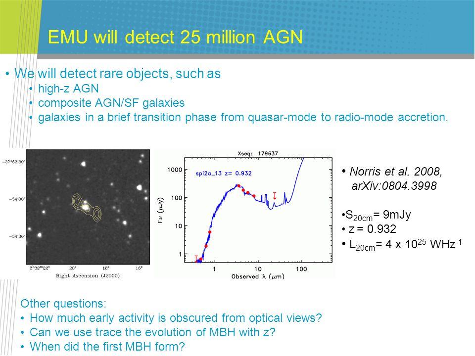 EMU will detect 25 million AGN