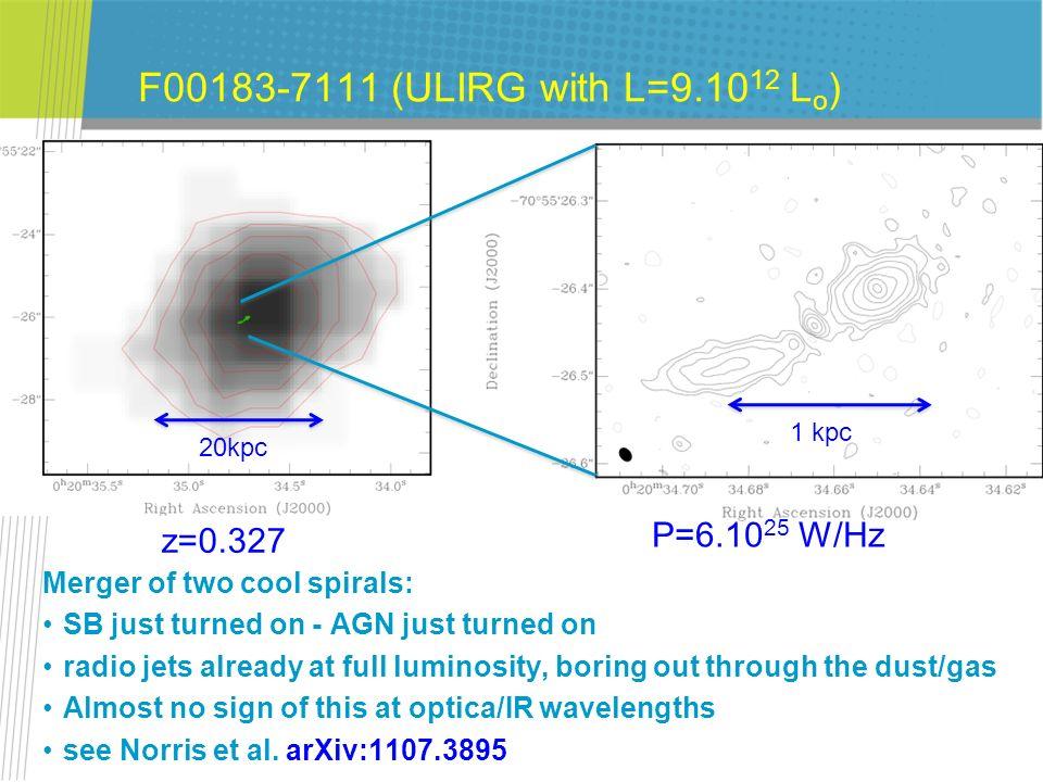 F00183-7111 (ULIRG with L=9.1012 Lo) P=6.1025 W/Hz z=0.327