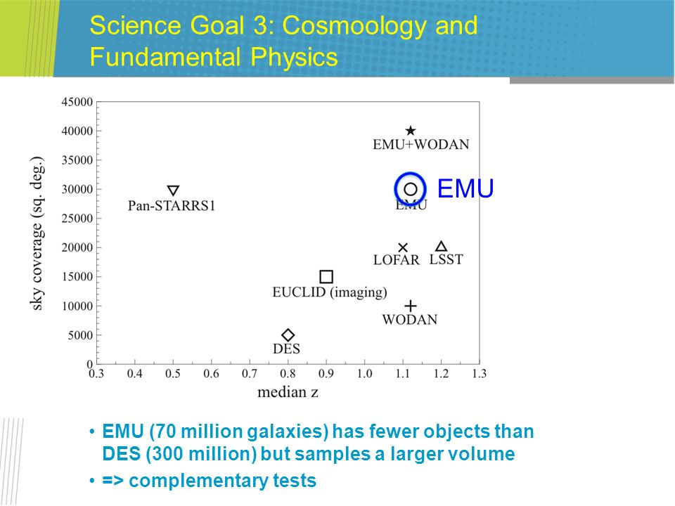 Science Goal 3: Cosmoology and Fundamental Physics