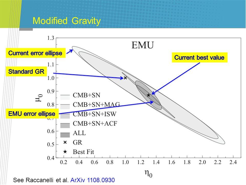 Modified Gravity Current error ellipse Current best value Standard GR