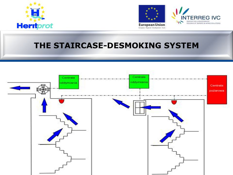 THE STAIRCASE-DESMOKING SYSTEM