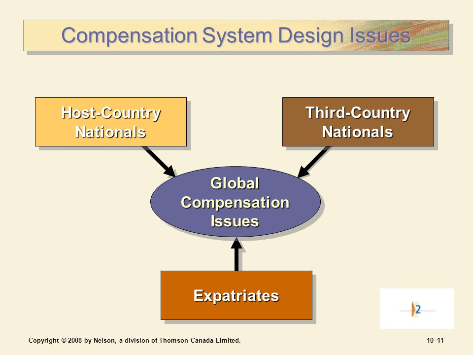 compensating expatriates This article will give a basic overview about expat executive compensation packages and outline what to expect from them with their employer before accepting any overseas positions and make sure any terms agreed upon are included in the expat compensation package categories.