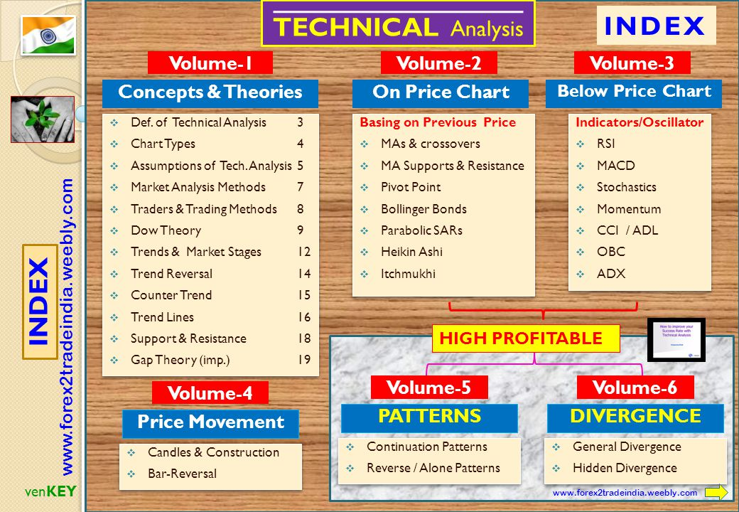 Technical analysis forex ppt
