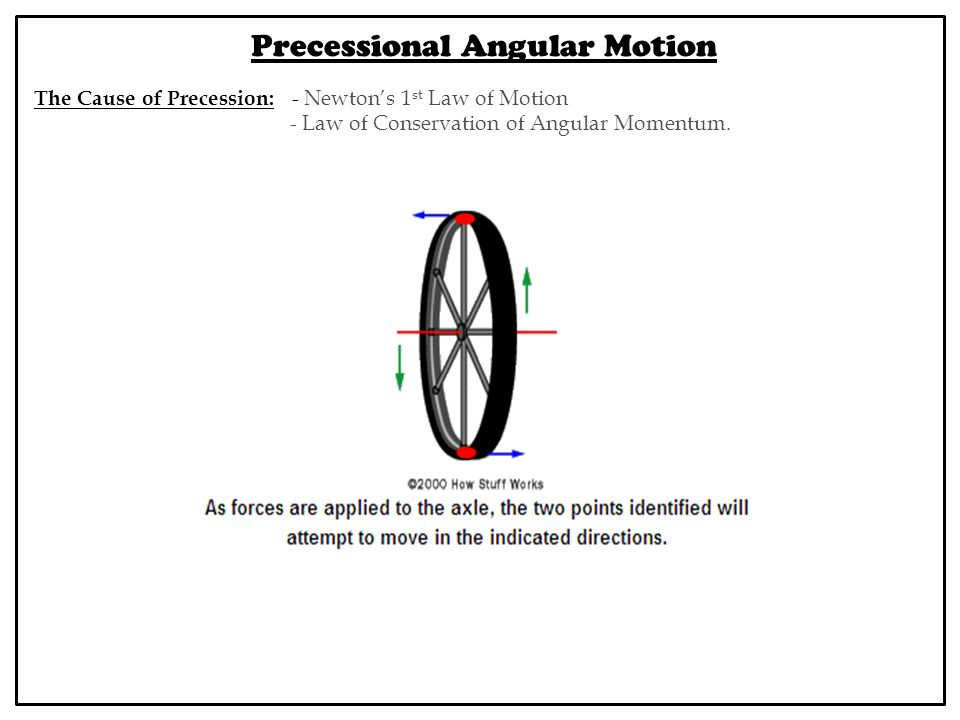 gyroscopic couple and precessional motion pdf