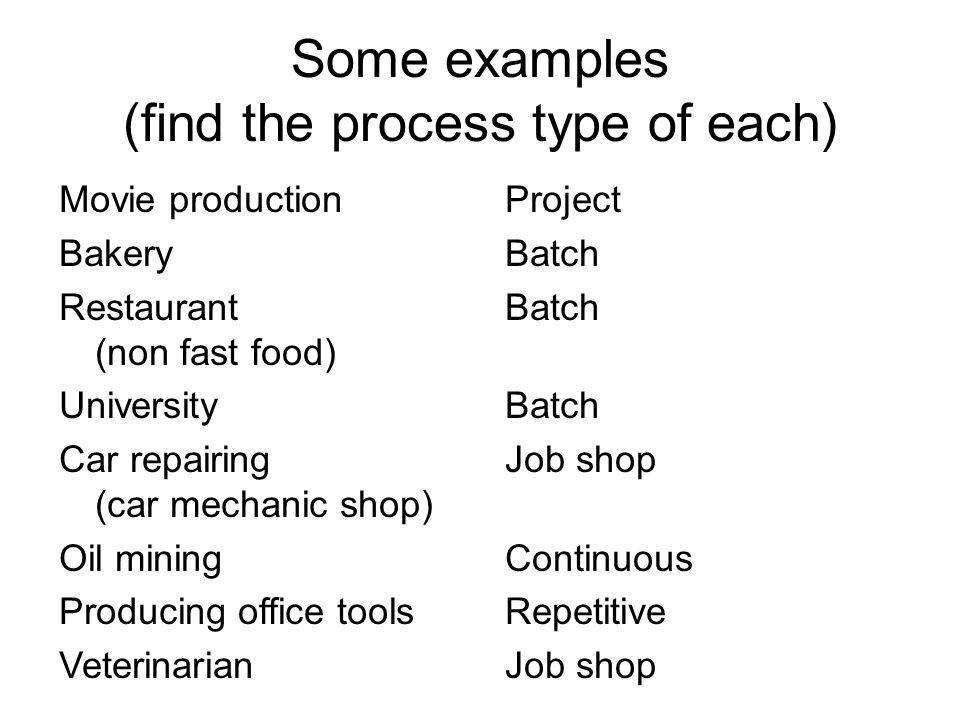 Food processing essay
