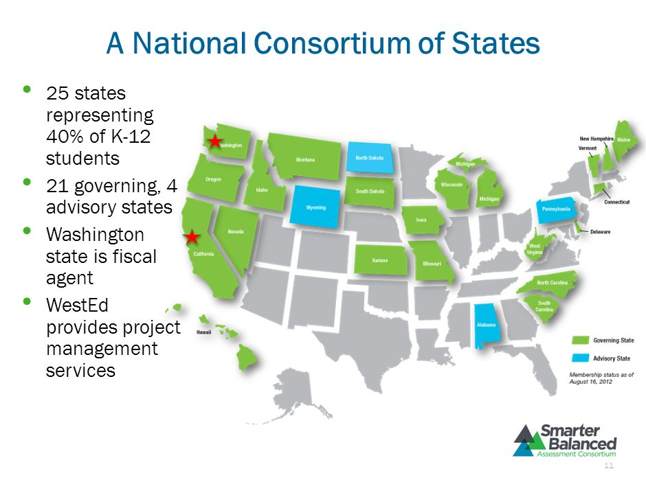 A National Consortium of States