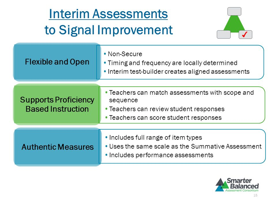 Interim Assessments to Signal Improvement