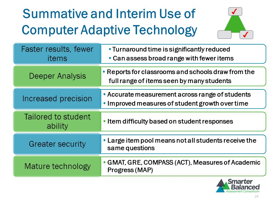 Summative and Interim Use of Computer Adaptive Technology