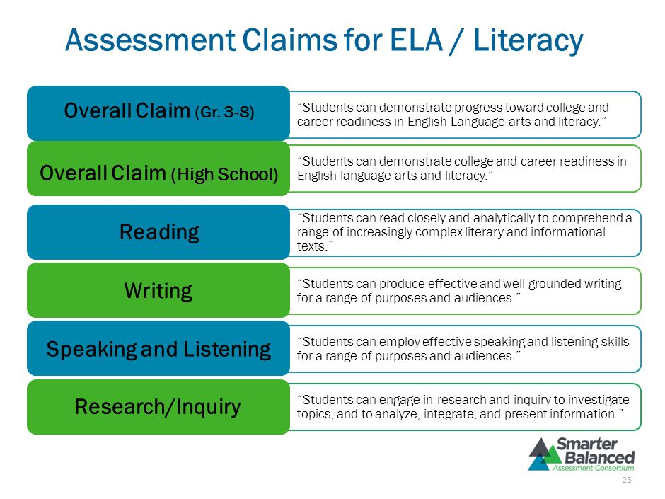 Assessment Claims for ELA / Literacy