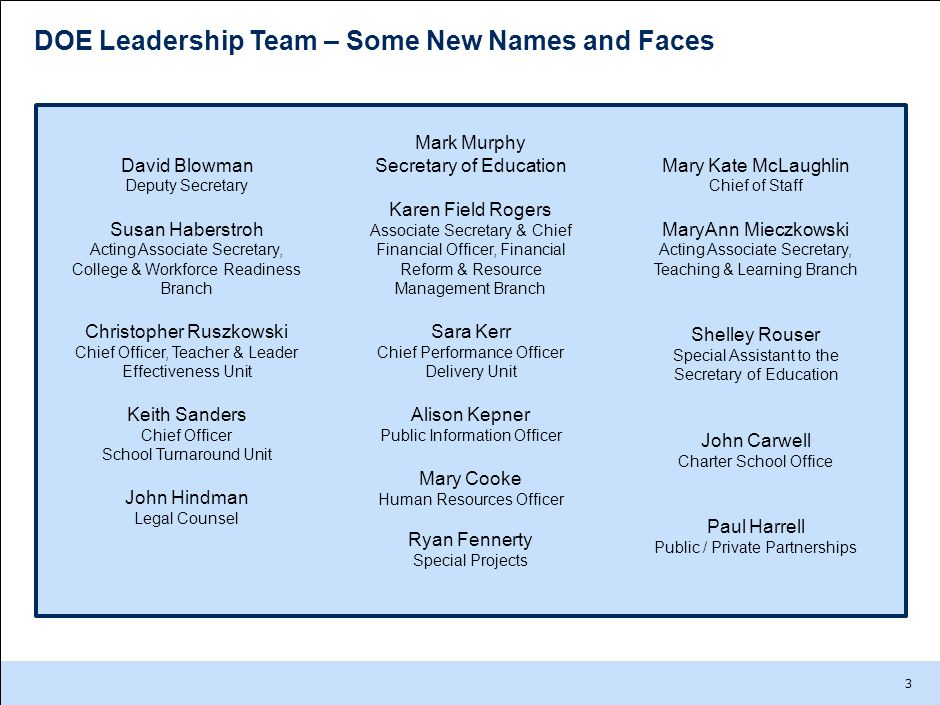 DOE Leadership Team – Some New Names and Faces
