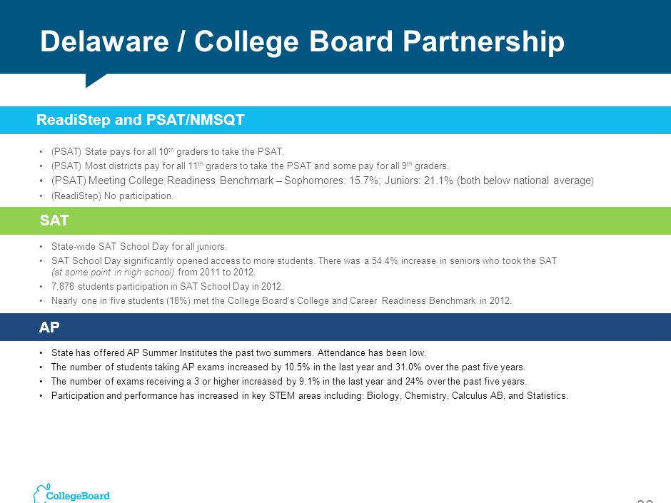 Delaware / College Board Partnership