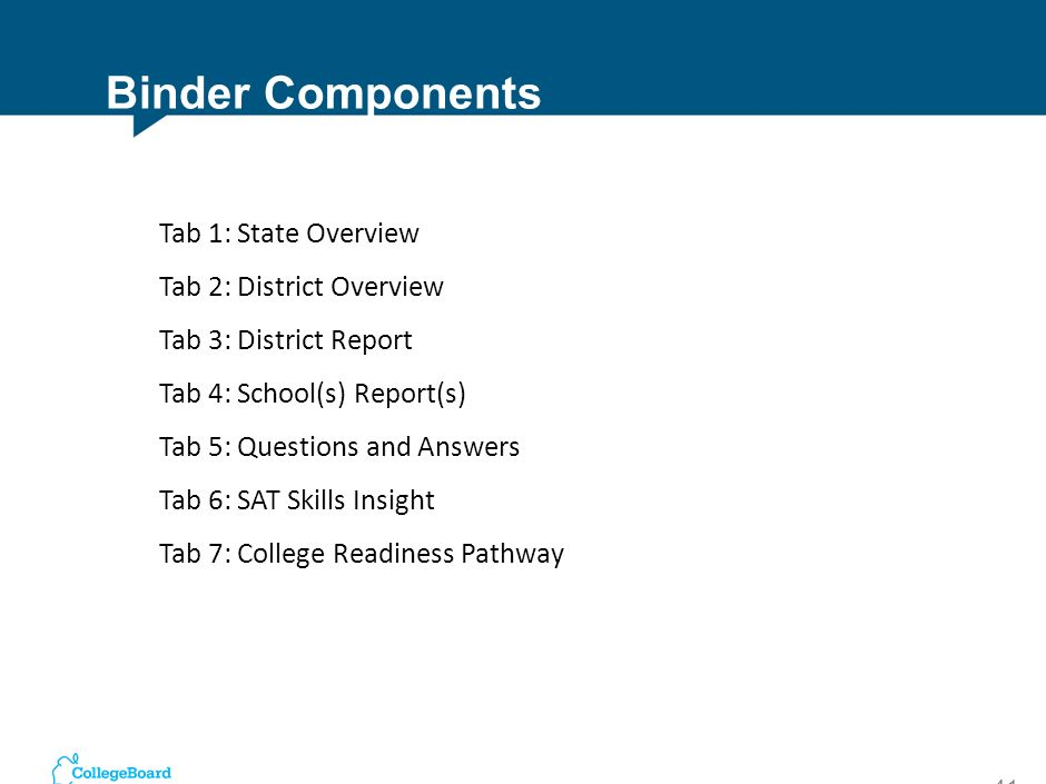 Binder Components Tab 1: State Overview Tab 2: District Overview