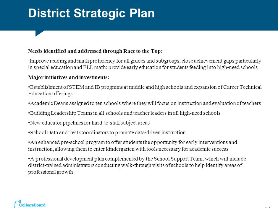 District Strategic Plan
