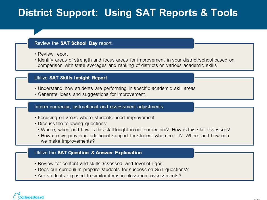 District Support: Using SAT Reports & Tools
