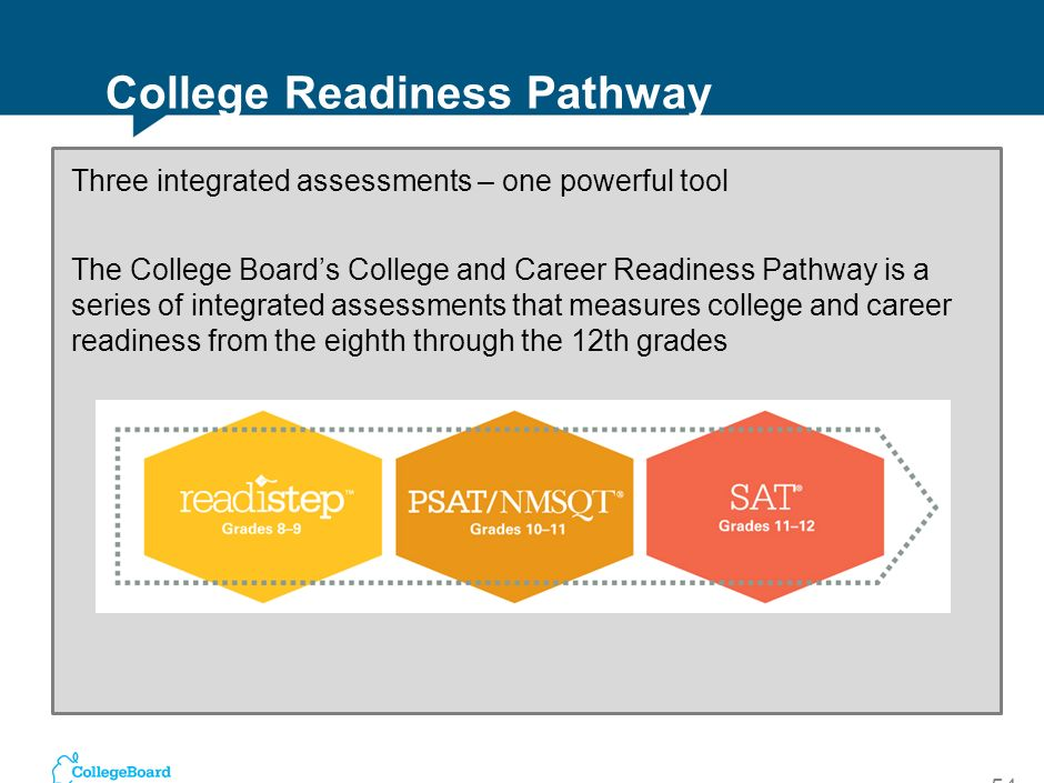 College Readiness Pathway