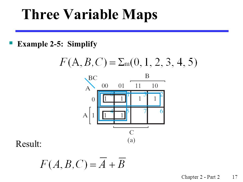 Three Variable Maps Example 2-5: Simplify Result: