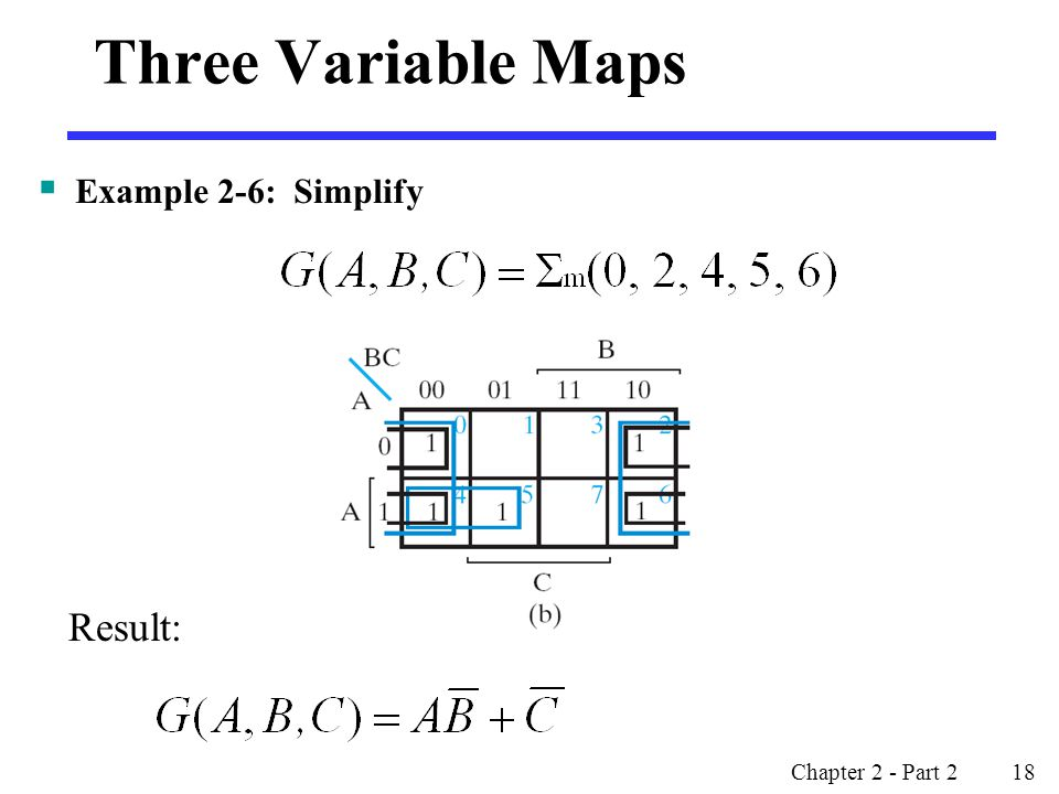 Three Variable Maps Example 2-6: Simplify Result: