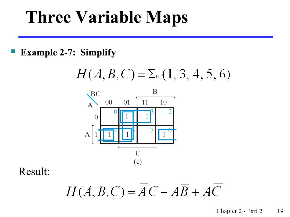Three Variable Maps Example 2-7: Simplify Result: