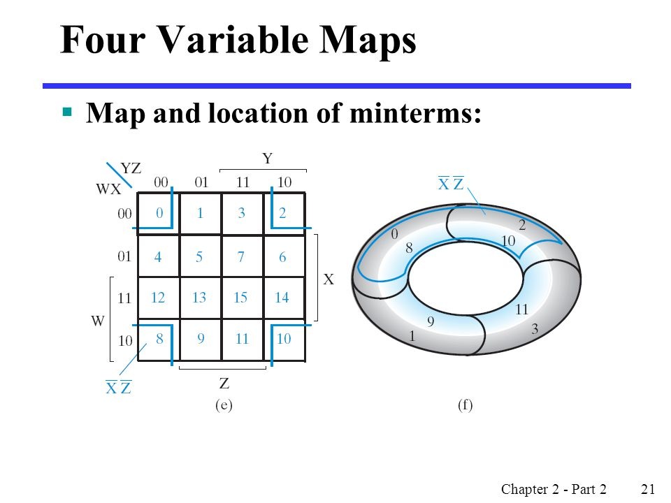Four Variable Maps Map and location of minterms: